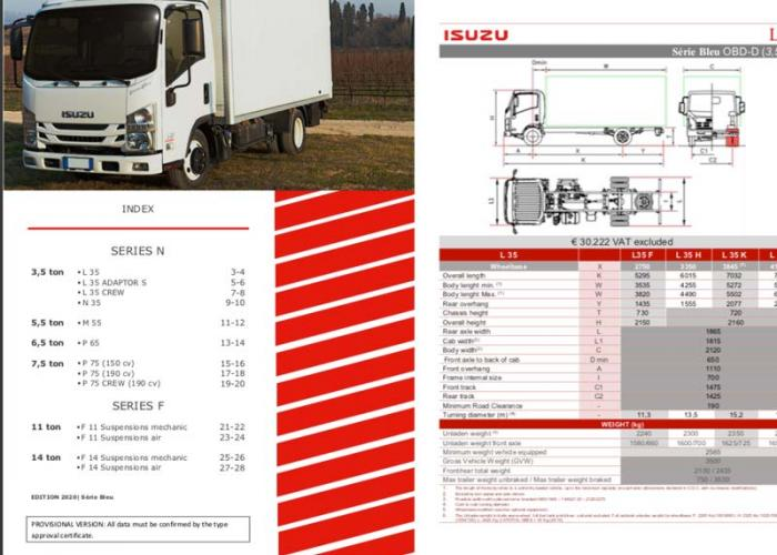 Ceniki Isuzu Series N - F Euro VI OBD-D