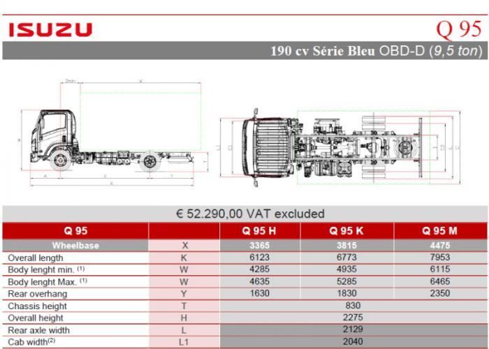 Katalog Isuzu Q95